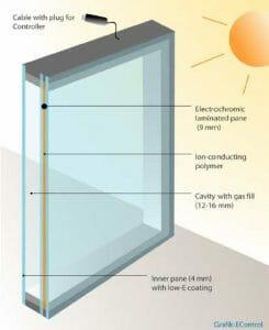smart glass in facade engineering
